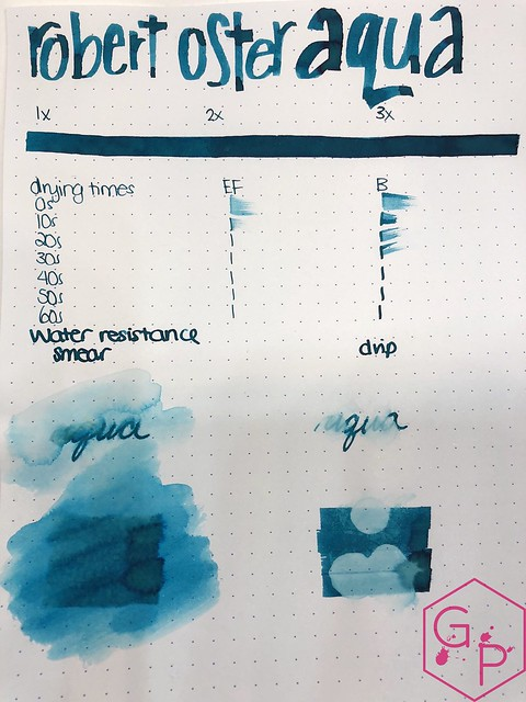 Robert Oster Aqua Ink Review @PhidonPens 7