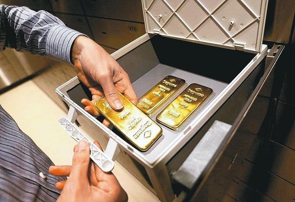 聯準會,黃金,屏東黃金借款,屏東當舖