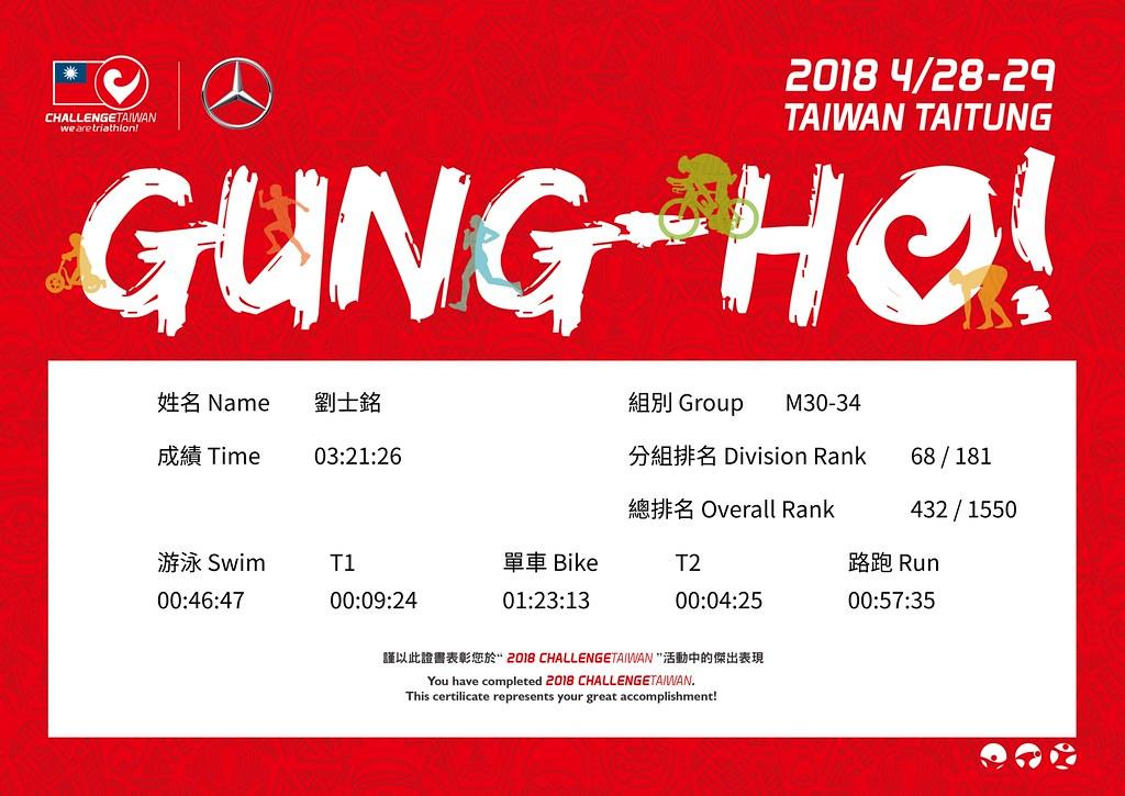Challenge Taiwan 51.5K 完賽證明
