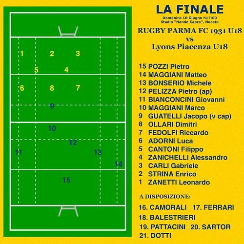 Formazione U18 RPFC vs Lyons