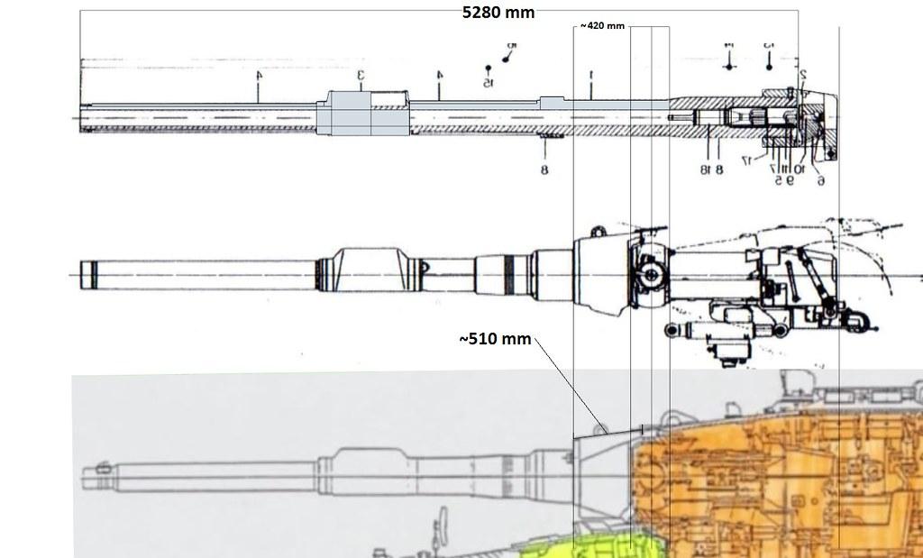L44_size_estimate