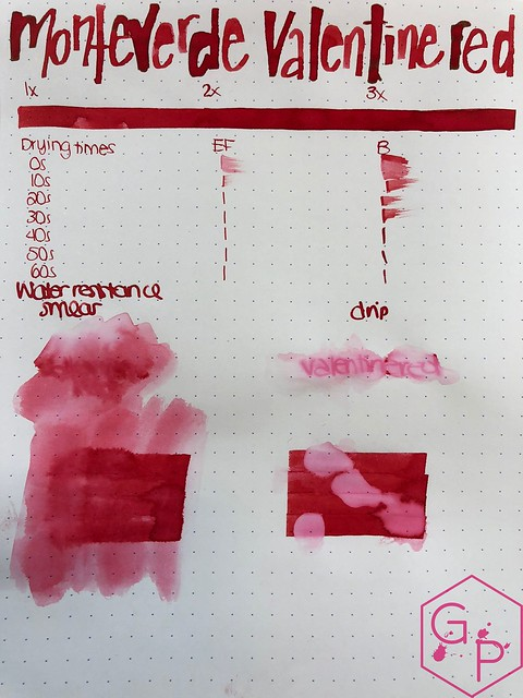 Monteverde Valentine's Red Ink Review @MonteverdePens 1