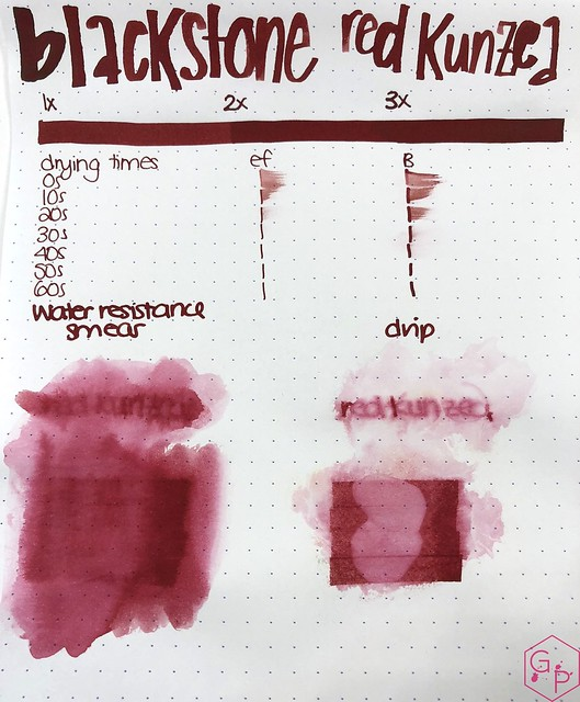 Blackstone Red Kunzea Ink Review @Appelboom 6