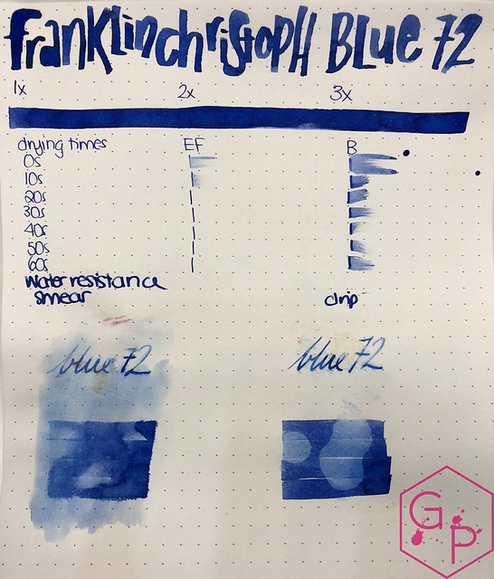 Franklin-Christoph Blue 72 Ink Review @1901FC 8