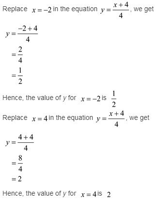 algebra-1-common-core-answers-chapter-2-solving-equations-exercise-2-5-17E