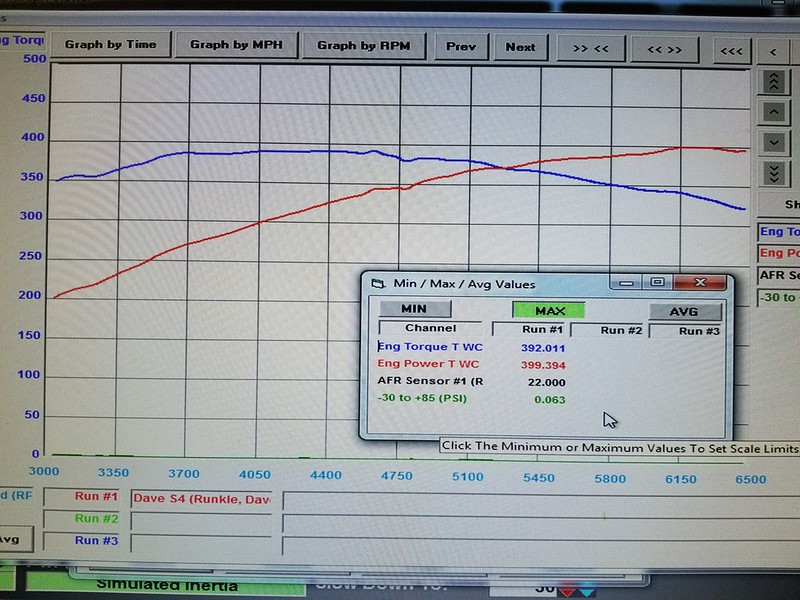 Unitronic stage 3 Dual Pulley Dyno results