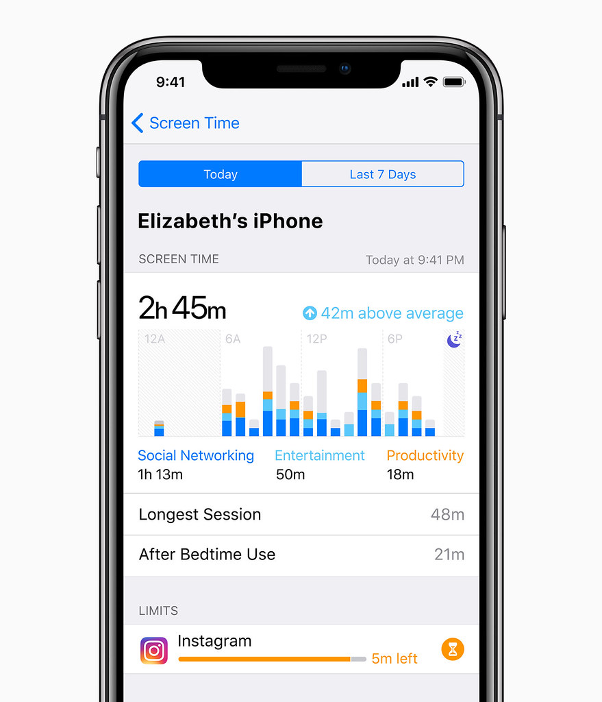 IOS12 Screen Time 06042018