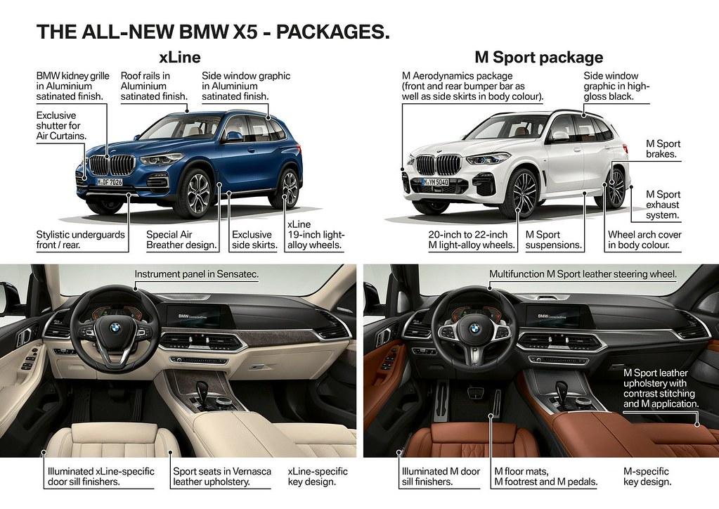 BMW-X5-51