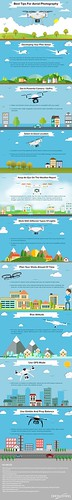 Drone Infographics : Tips for Using Drone for Aerial Photography Infographic. Topic: camera, gadget