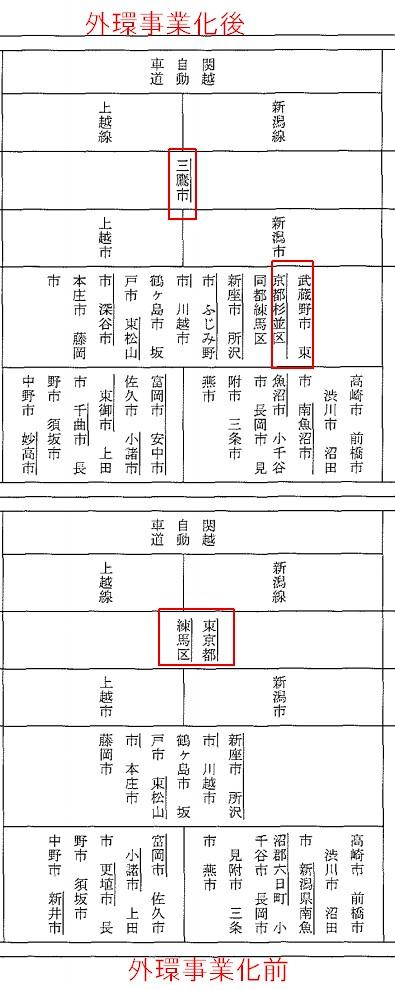 東京外環自動車道と法令上の道路名称jpg (5)