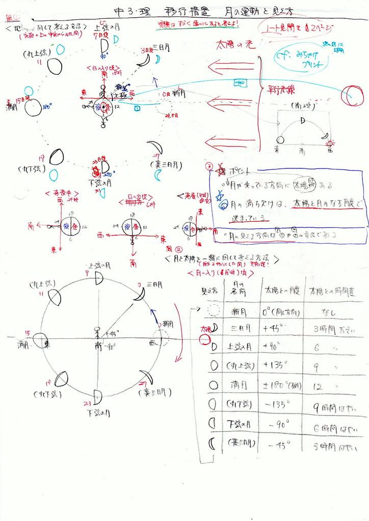 20150121moto_tsukinomichikake