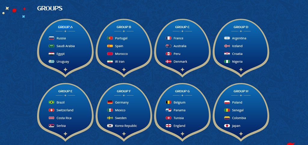2018 FIFA世界盃32強1