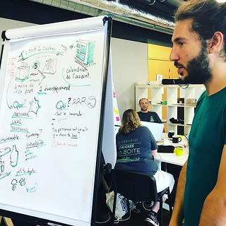 Atelier design thinking avec les team #swrennes
