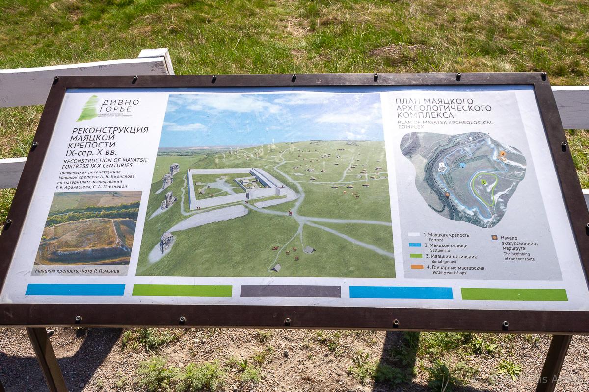 Маяцкая крепость Дивногорье фото 3