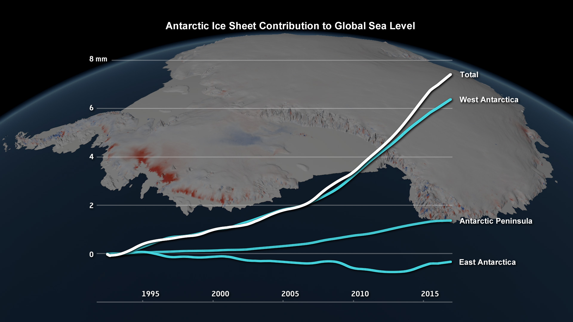 Antarctica Has Lost 3 Trillion Tonnes of Ice Since '92