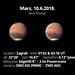 Mars 2018-06-10