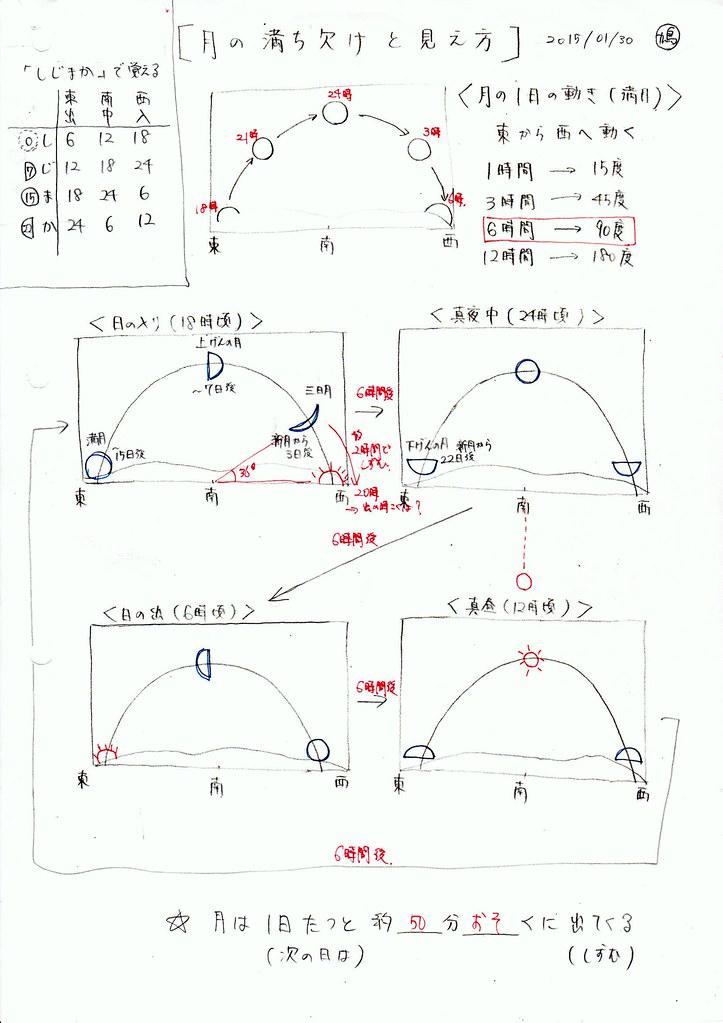 20150130moto_shijimaka