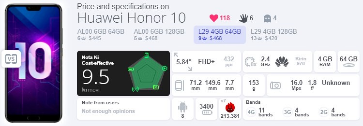 Huawei Honor 10 L29 スペック