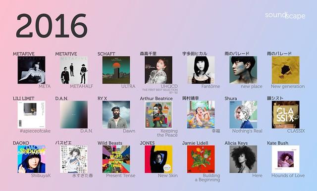 2016 albums