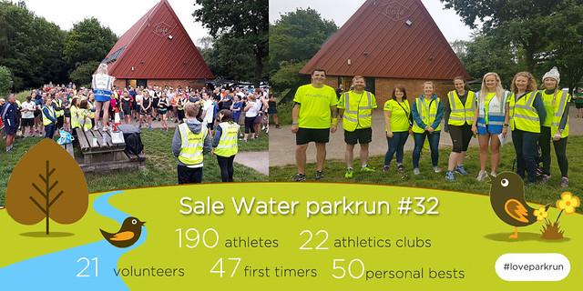 sale run report #32
