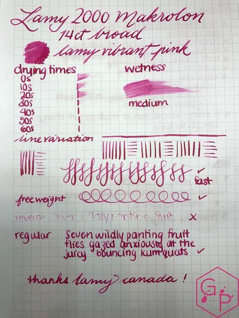Lamy 2000 Makrolon Fountain Pen Review @Lamy 1