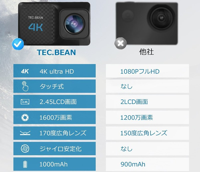 TEC.BEAN T3 アクションカメラ (2)