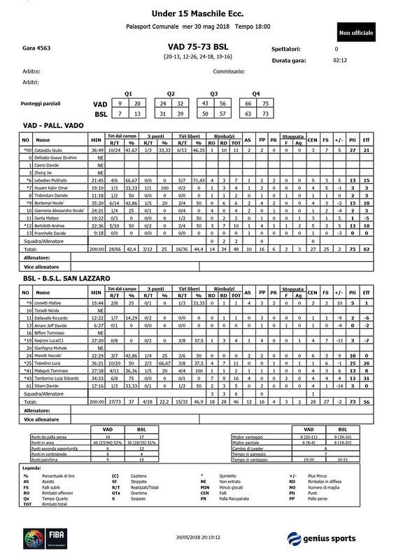 U15MEcc finali nazionali Vado-San Lazzaro