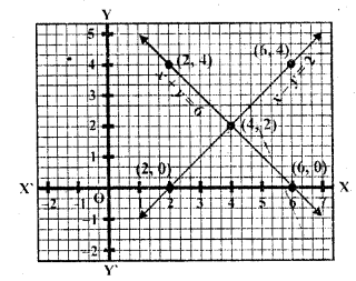 RD Sharma Maths Class 10 Solutions Chapter 3 Pair Of Linear Equations In Two Variables
