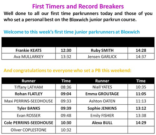 first timers and record breakers