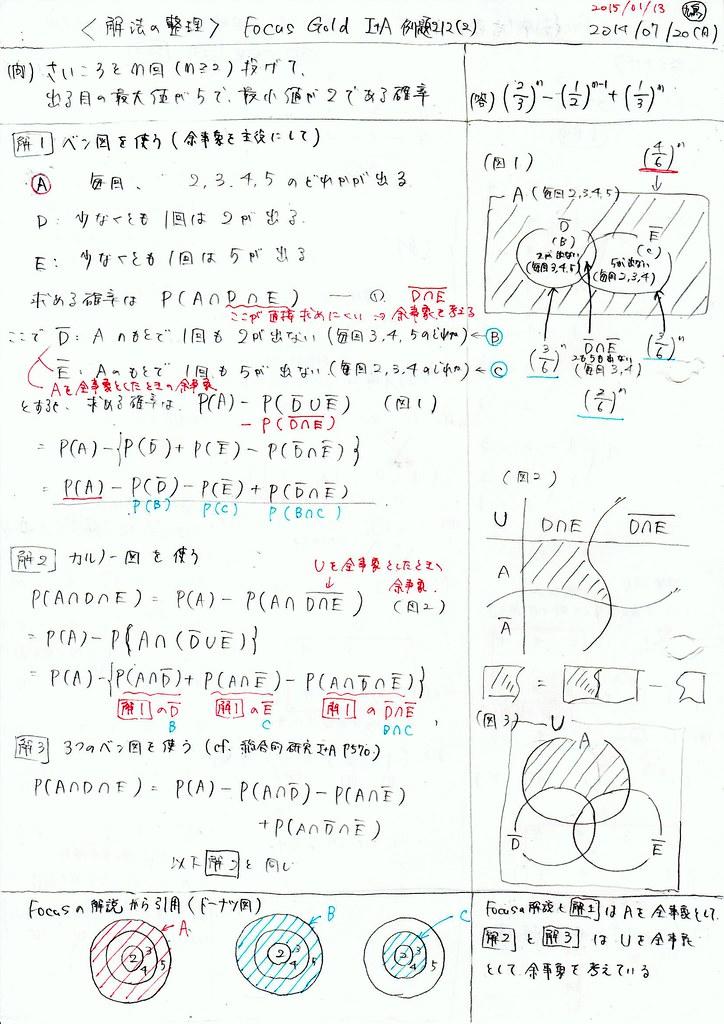 20150113_FocusGold-kakuritsu