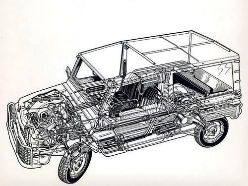 Mehari-cutaway