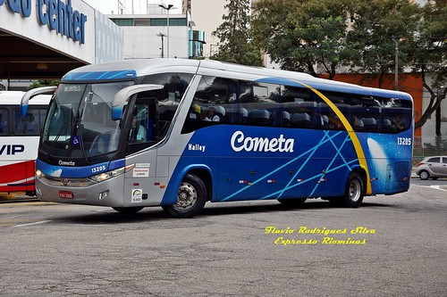 COMETA 13205 - SOROCABA x SP