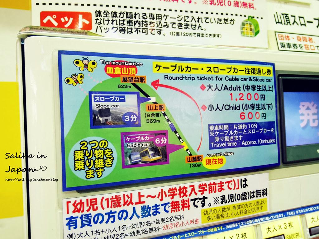 皿倉山夜景纜車 (8)
