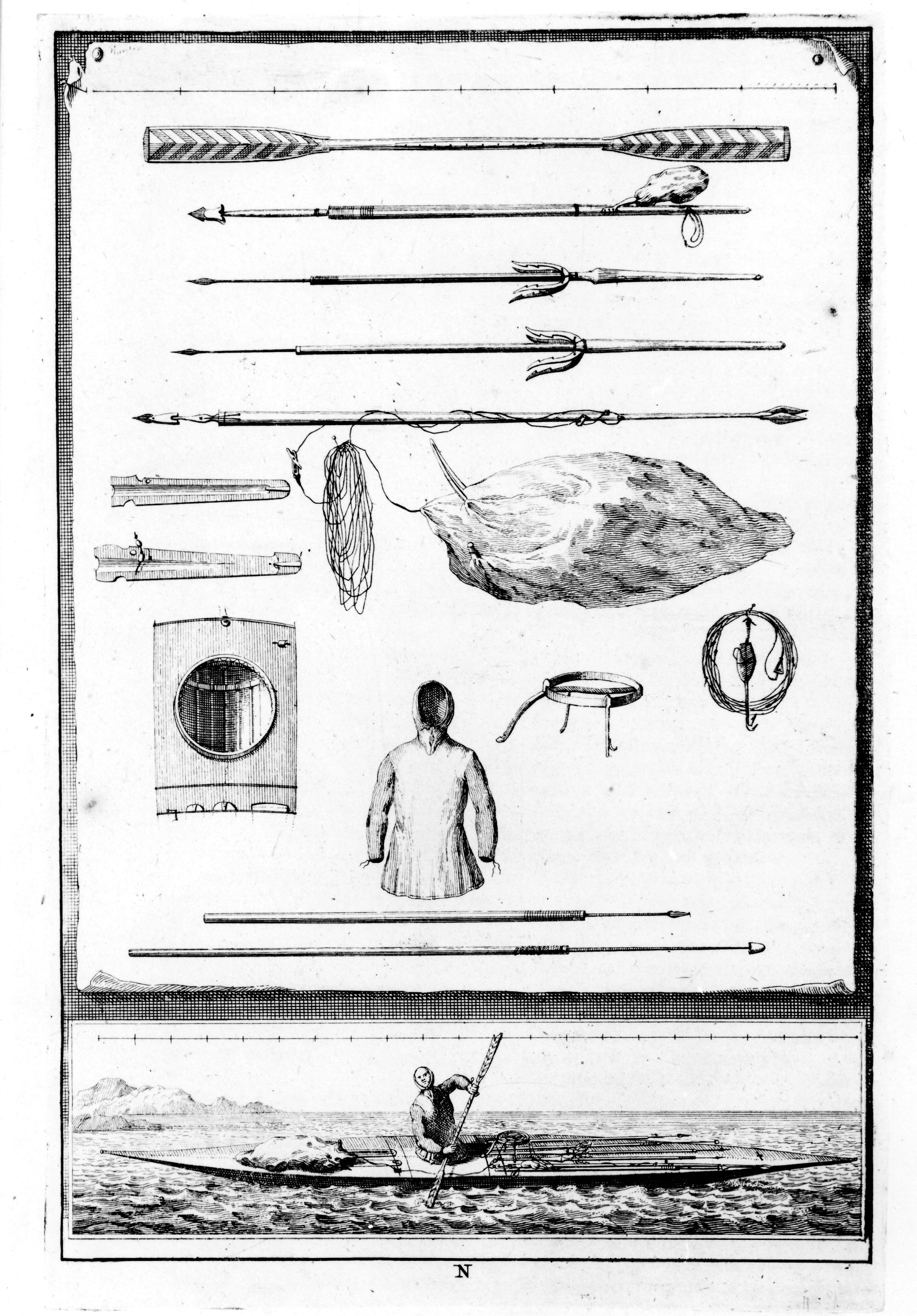 Оснащение человека, управляющего каяком, и охотника
