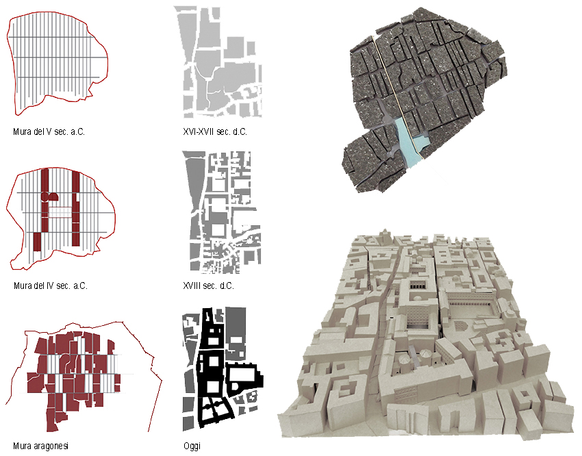 schemi-urbani