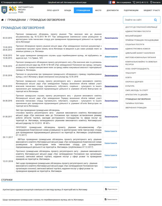 Screenshot_2018-06-28 Громадські обговорення Житомирська Міська Рада