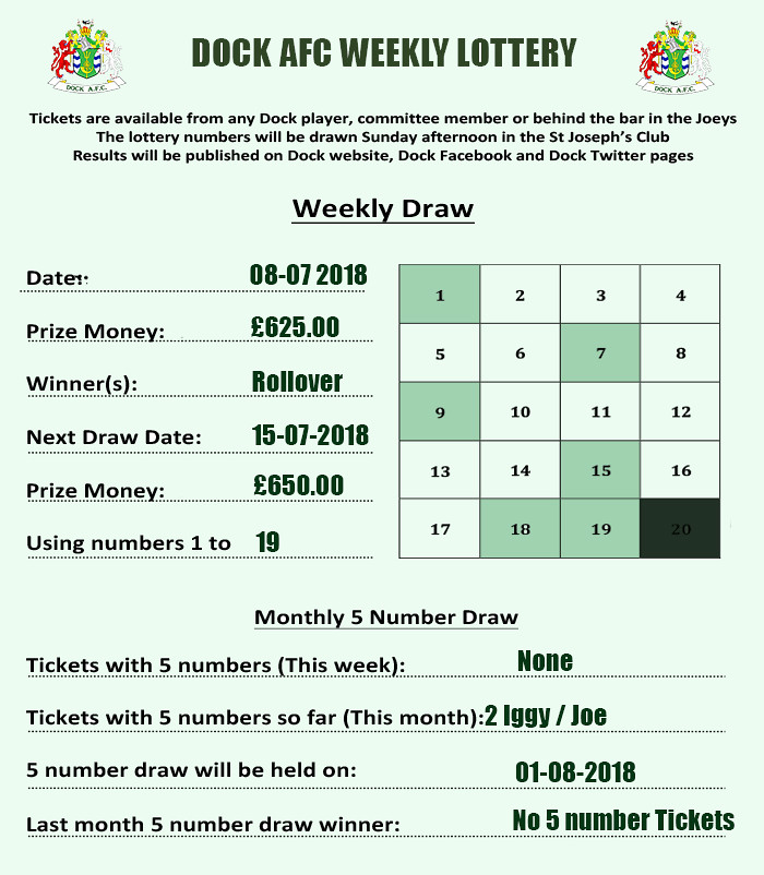 Lottery results 08-06-16