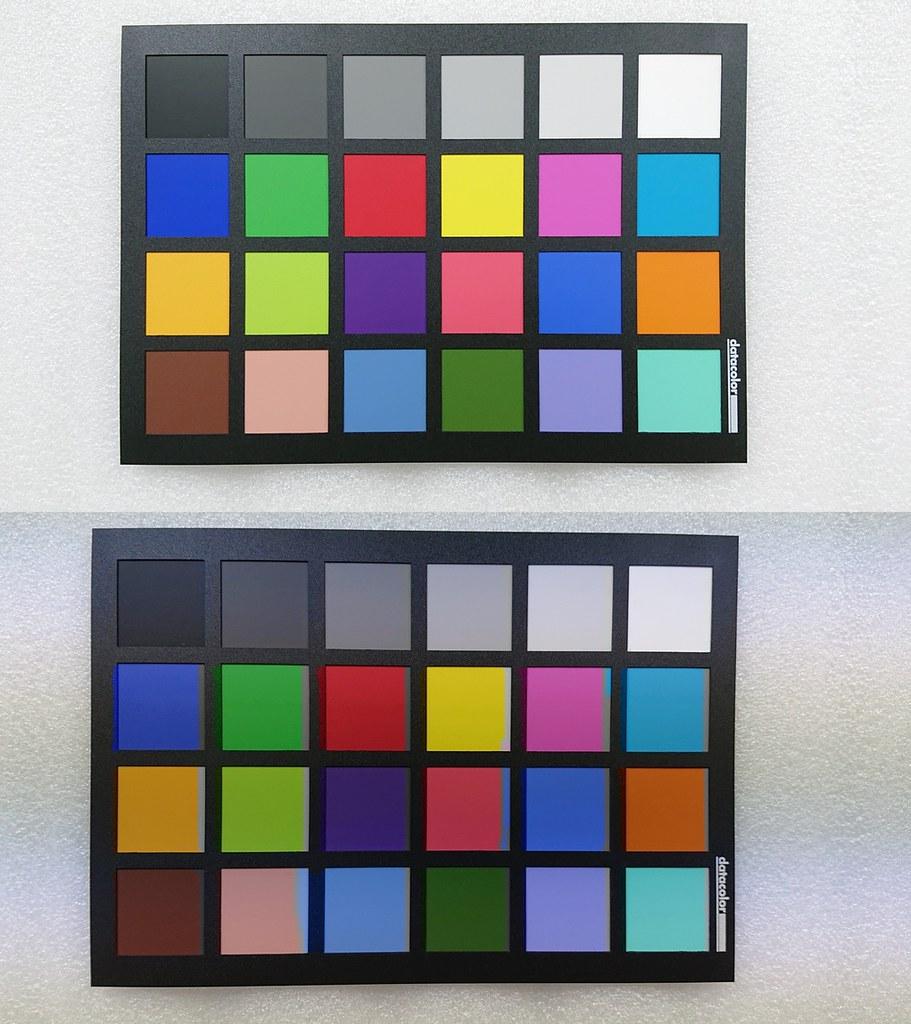 xz2pcolor