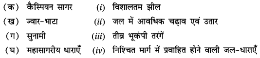 NCERT Solutions for Class 7 Social Science Geography Chapter 5 (Hindi Medium) 2