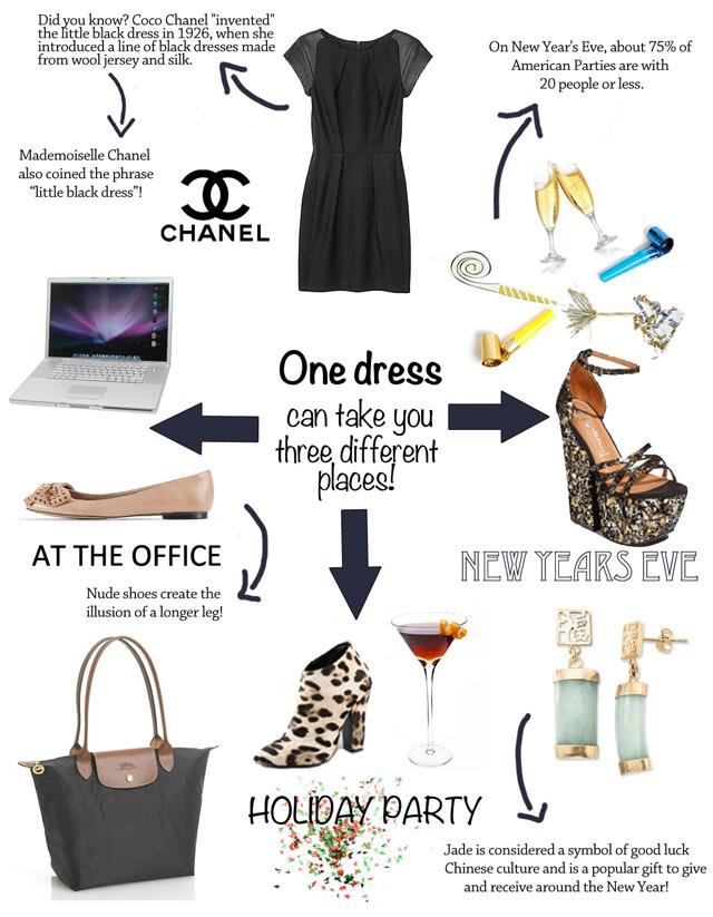 infografia vestido negro