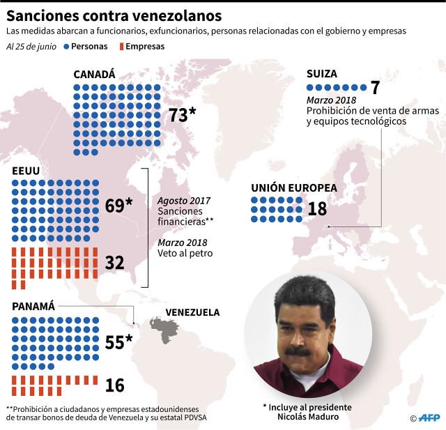 Sancione a funcionarios del Gobierno de Maduro