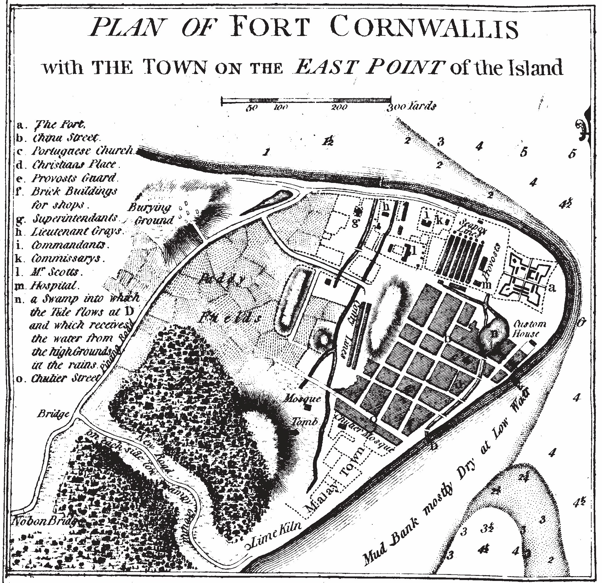 Map of George Town on Penang Island, showing Fort Cornwallis on the northeastern tip and the Malay Town on the south of the town center. Map by Popham, 1799.