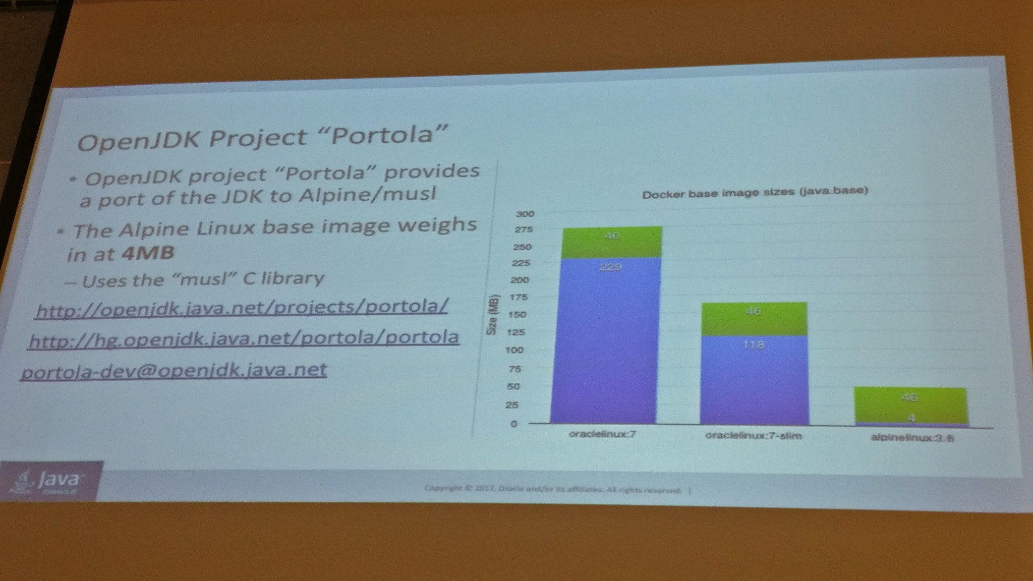 OpenJDK Portola Project