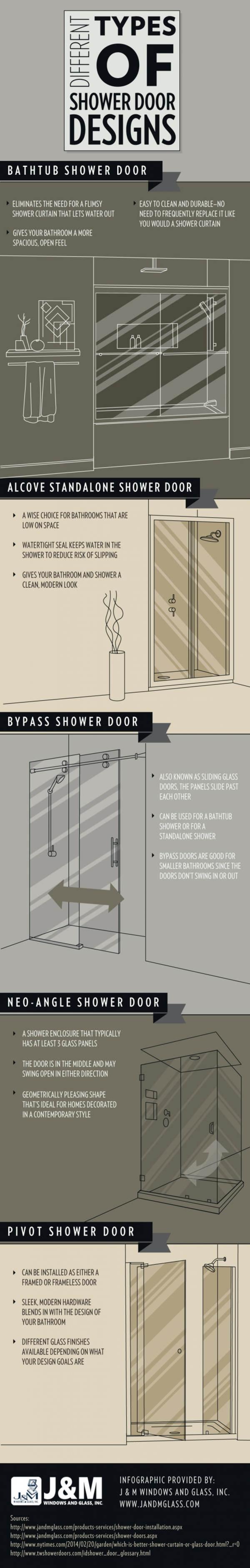 Cómo escoger mamparas de baño y ducha