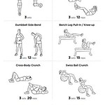 Gym & Entraînement  : Printable Workout to Customize and Print: Six Pack Abs Abdominal Workout…
