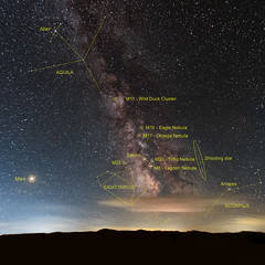Milky Way labeled