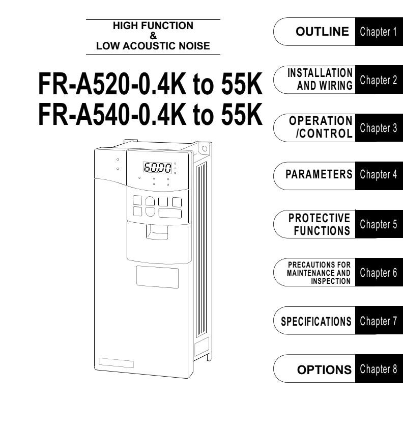 Tài liệu hướng dẫn sử dụng biến tần Mitsubishi FR A500