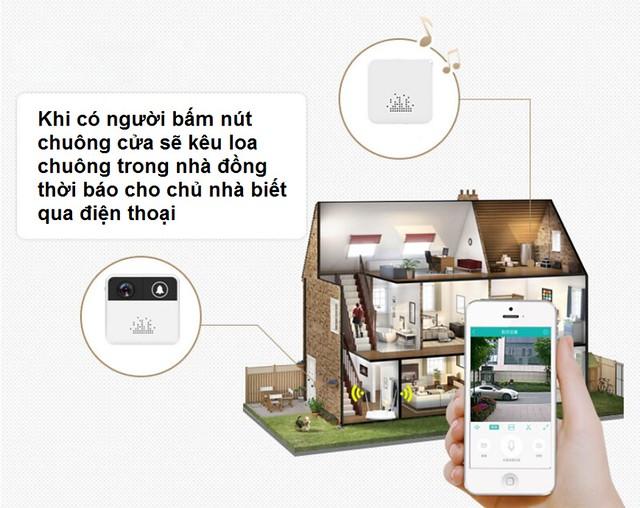 chuong-cua-wifi-co-hinh-khong-day-shp-cw3