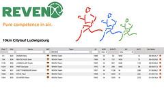 REVEN RUNNING TEAM CITYLAUF LUDWIGSBURG Ergebnisse
