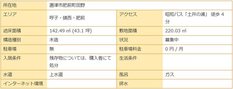 空き家バンク 物件紹介 (1)